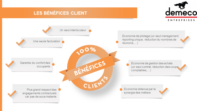les benefices clients